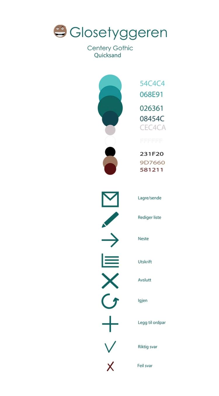 Glosetyggeren_designprofil